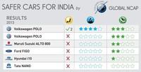 La (in)seguridad de los coches en la India es una vergüenza para los fabricantes