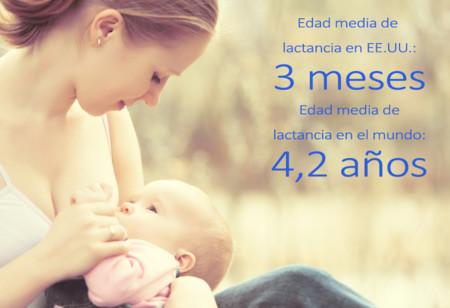 La lactancia cuando dejamos de mirarnos el ombligo: la media de tiempo de lactancia en el mundo es de 4,2 años
