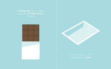 ¿Sabes cuánta agua te estás comiendo?