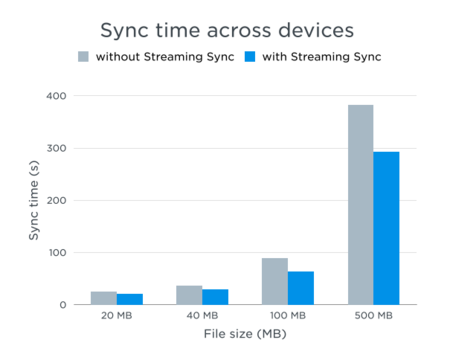 streaming_sync.png