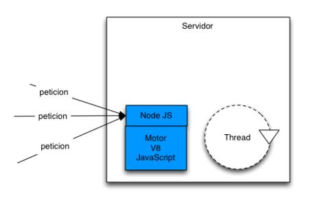 nodethreads3-1.png