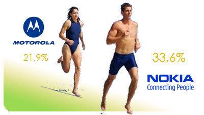 Motorola, más lider en USA, le recorta la ventaja a Nokia