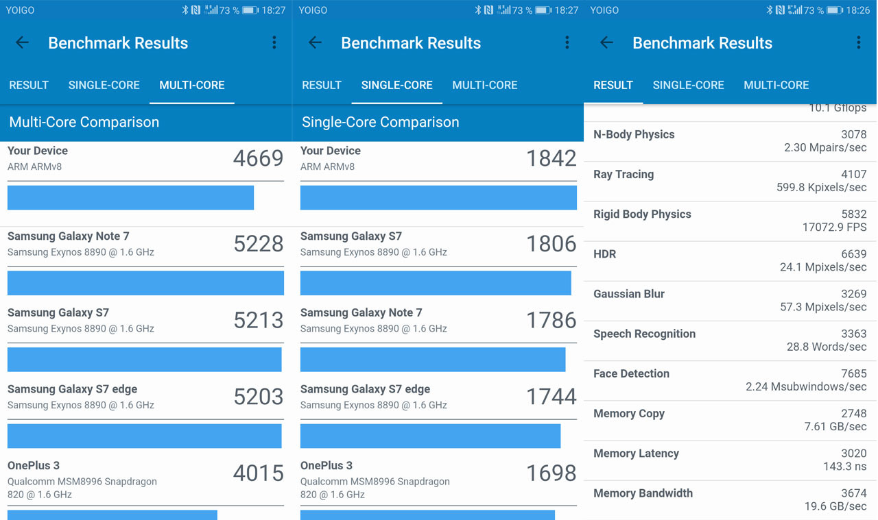 Honor 9, benchmarks