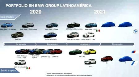 Bmw Lanzamientos 2021