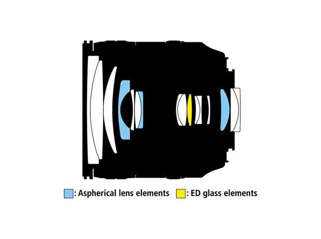 AF-S NIKKOR 24–85mm f/3.5–4.5G ED VR