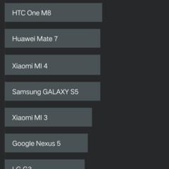 Foto 6 de 7 de la galería principales-benchmarks en Xataka