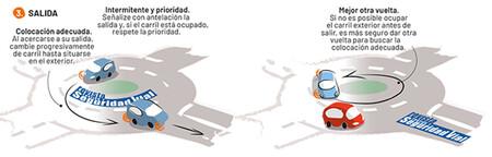 Cómo entrar, circular y salir correctamente de una rotonda, según la DGT