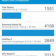 Foto 17 de 19 de la galería benchmarks-wiko-u-feel en Xataka Android
