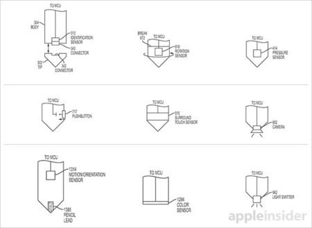 """Puntas intercambiables y """"goma de borrar"""": una patente nos deja entrever el futuro del Apple Pencil"""