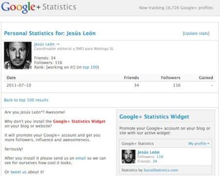 Promociona tu perfil de Google+ con el widget de Social Statistics