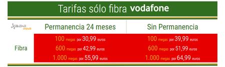 Tarifa Fibra Vodafone Abril 2019