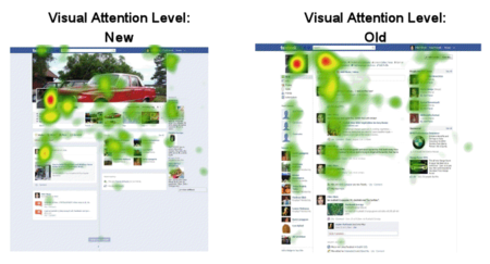 Las imágenes y los anuncios son más visibles con el Timeline de Facebook según un estudio