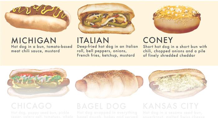 Hot Dog Michigan Ricardo