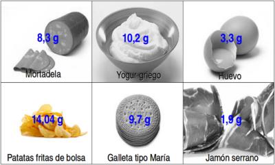 Solución a la adivinanza: el alimento con más grasas saturadas son las patatas fritas de bolsa