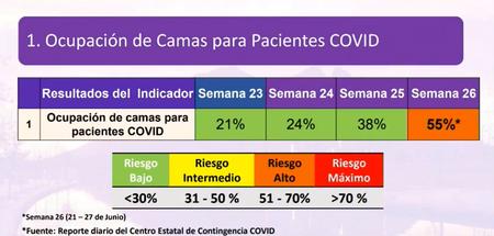 2020 07 02 15 07 45 Actualizacion De Casos Covid 19 En Nuevo Leon