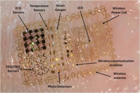 Epidermal Electronics Annotated 580x386