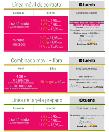 Nuevas Tarifas Tuenti Abril 2019