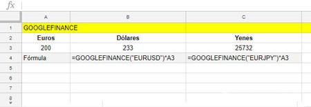 Googlefinance