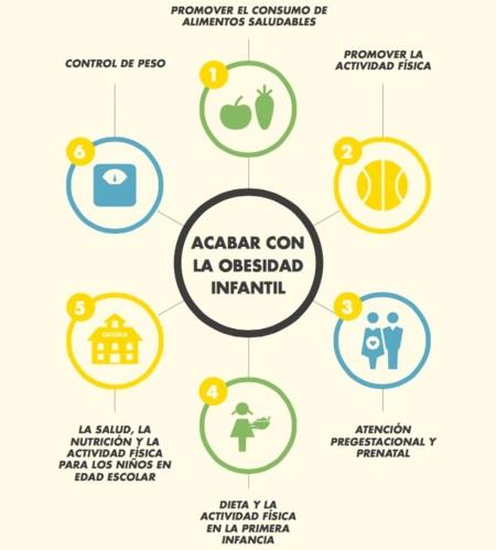 Claves contra la obesidad infantil
