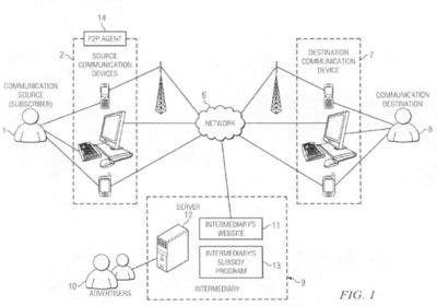 LivingSocial denunciada por infracción de patentes: otro caso más de lo absurdo del sistema