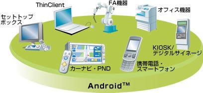 Fujitsu hace oficial su apuesta por Android