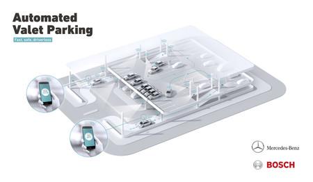 Daimler Bosch Aparcamiento Automatizado