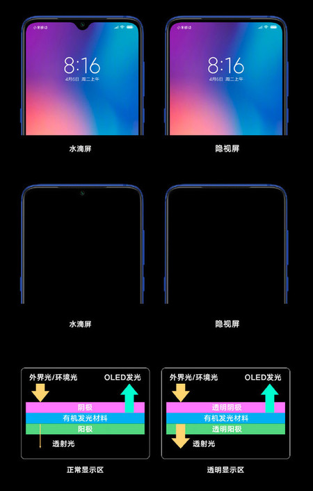 Xiaomi Movil Camara