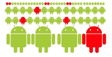Virus Android 3
