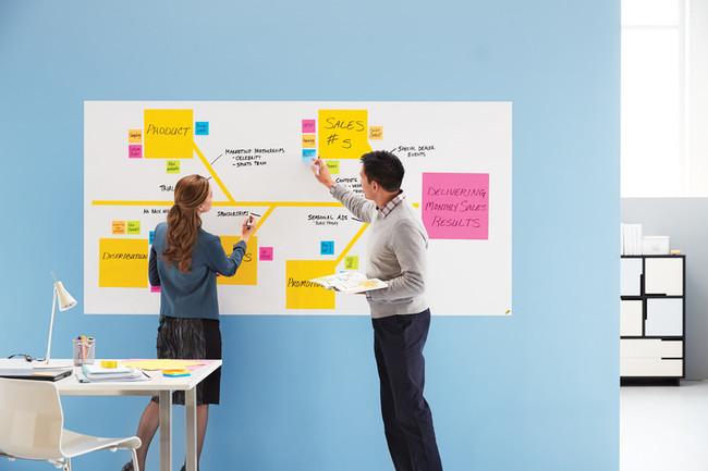 Mesas y paredes en las que escribir, y borrar, un sueño hecho realidad para espacios de trabajo colaborativos