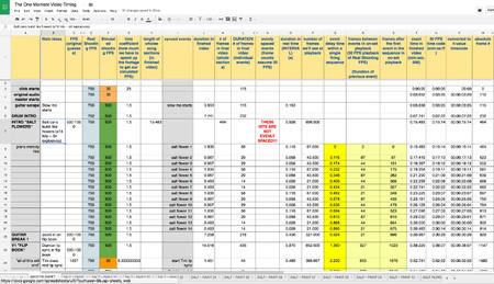 Ok Go Excel