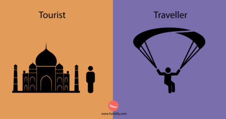 Differences Traveler Tourist Holidify 16 880