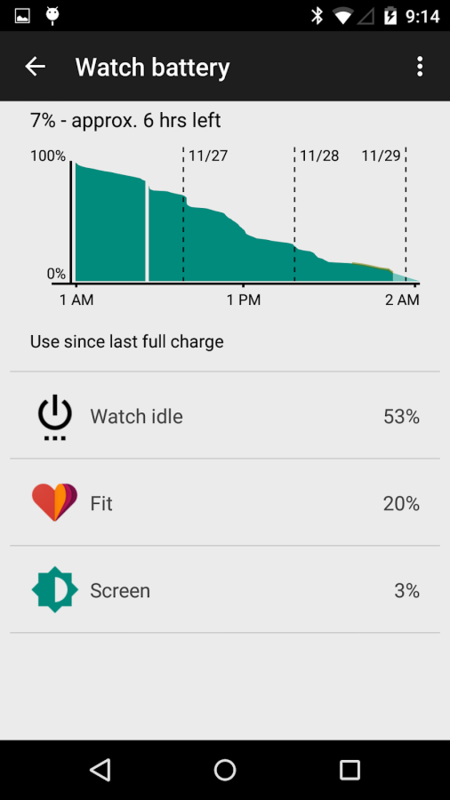 Android Wear 5 Battery