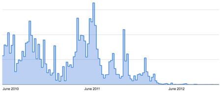 Google presume de seguridad: el robo de cuentas se reduce un 99.7% respecto a 2011