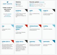 La tecnología Open Source usada y desarrollada por Twitter