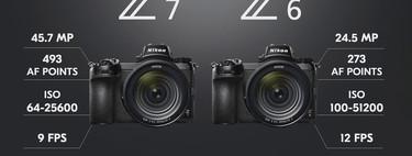 Nikon vs Sony: la inminente batalla en el mercado de las cámaras sin espejo Full Frame anticipa buenos tiempos para los usuarios