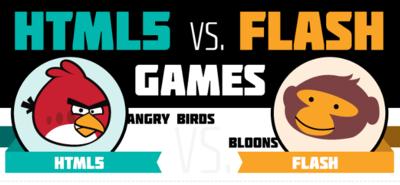 Infografía: el uso de Flash vs HTML5 para desarrollar juegos