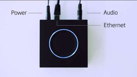 Gramofon, de Spotify a tu sistema de música