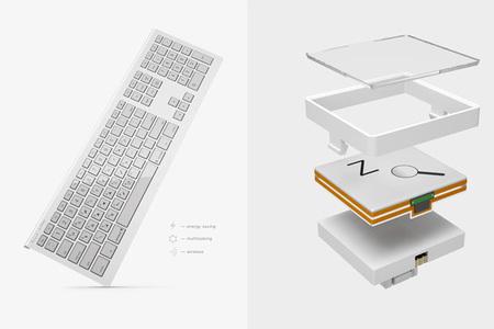 teclado futuro 2