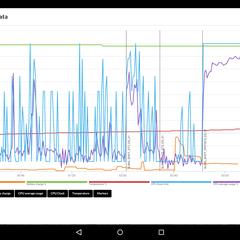 Foto 10 de 28 de la galería haier-pad-971-benchmarks en Xataka Android