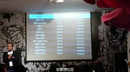Lenovo Actualizacion A Android M
