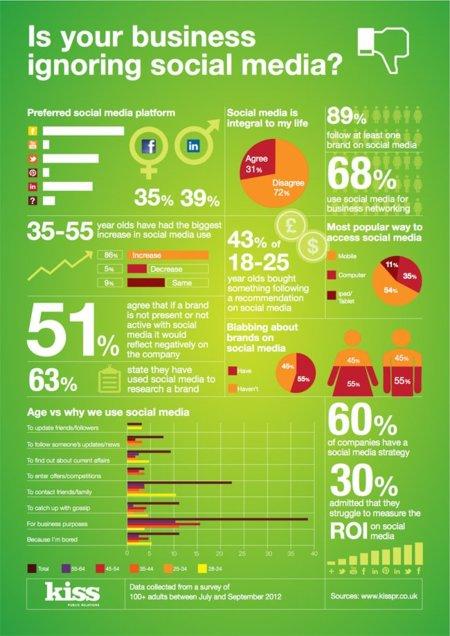 infografia-presenciasocial.jpg
