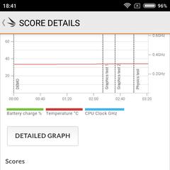 Foto 2 de 8 de la galería benchmarks-xiaomi-redmi-4x en Xataka Android