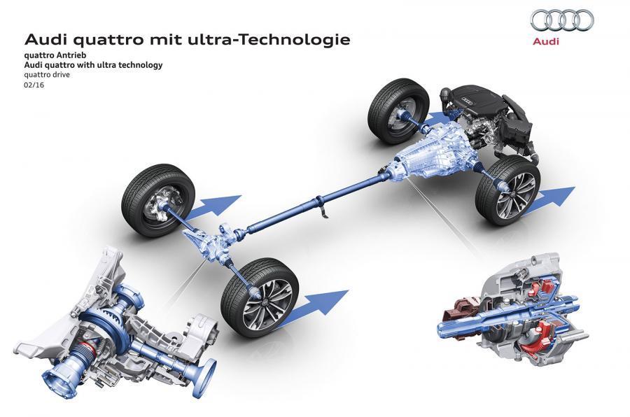 Foto de Audi Ultra Quattro (2/4)
