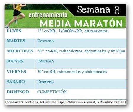 Entrenamiento media maratón: Semana 8 (fin)