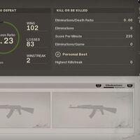 Un pacifista en Call of Duty: este jugador ha alcanzado el Prestigio sin matar a nadie
