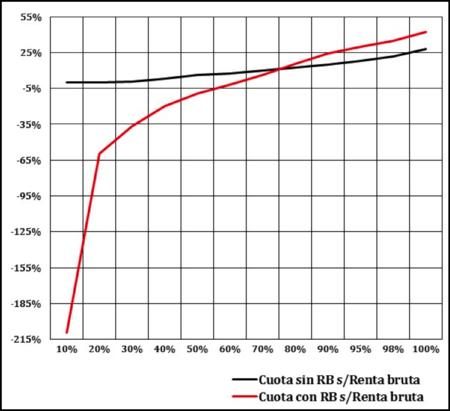 Grafic 1 0