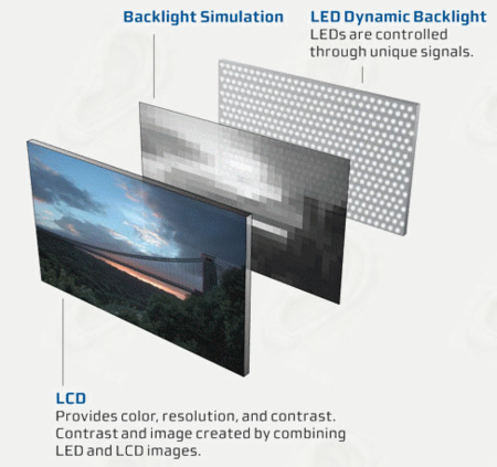 lcd led.png
