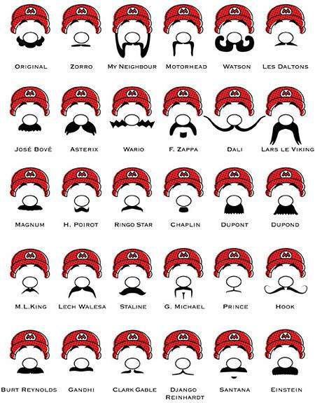 Mario y sus posibles cambios de imagen