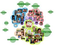Utiliza los sitios sociales a favor de tu salud