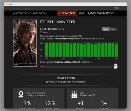 Cersei Muere Juego De Tronos